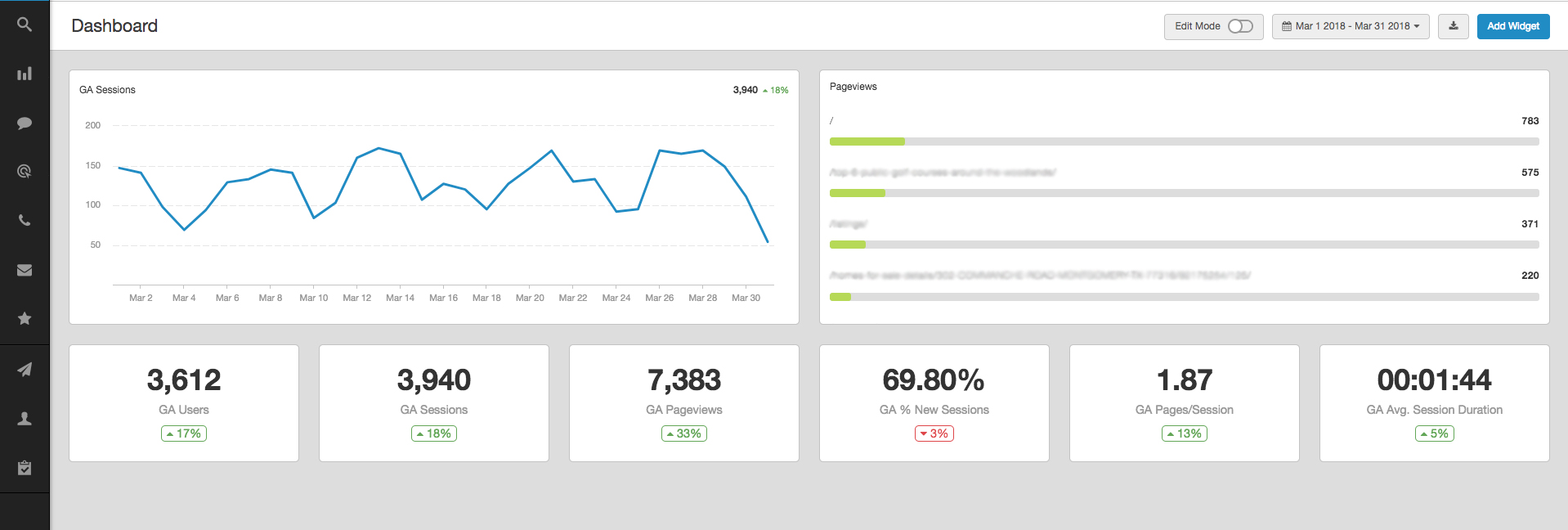 Agency Analytics Dashboard